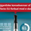 Konsekvenserne af et EU-forbud mod e-damp