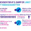 E-damp ER langt sikrere end rygning af tobak