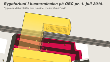 Odense Banegårdscenter