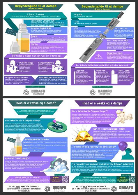 16-01-28_Damp-Begynder-Guide + Hvad er e-væske og e-damp_4 sider