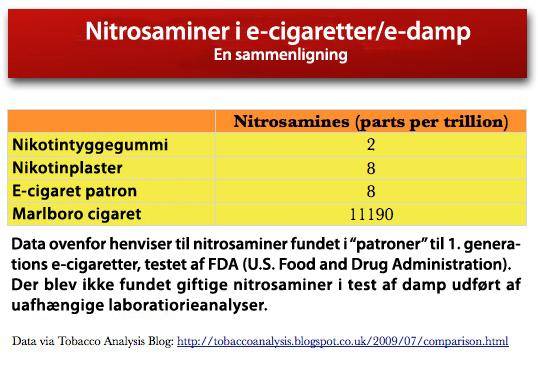 05_Sammenligning_Nitrosaminer