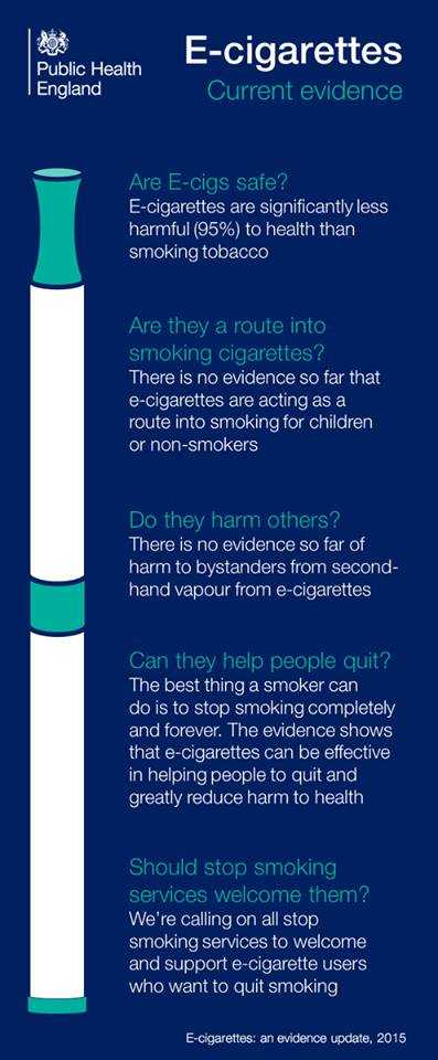 PHE_2015_E-cigarettes