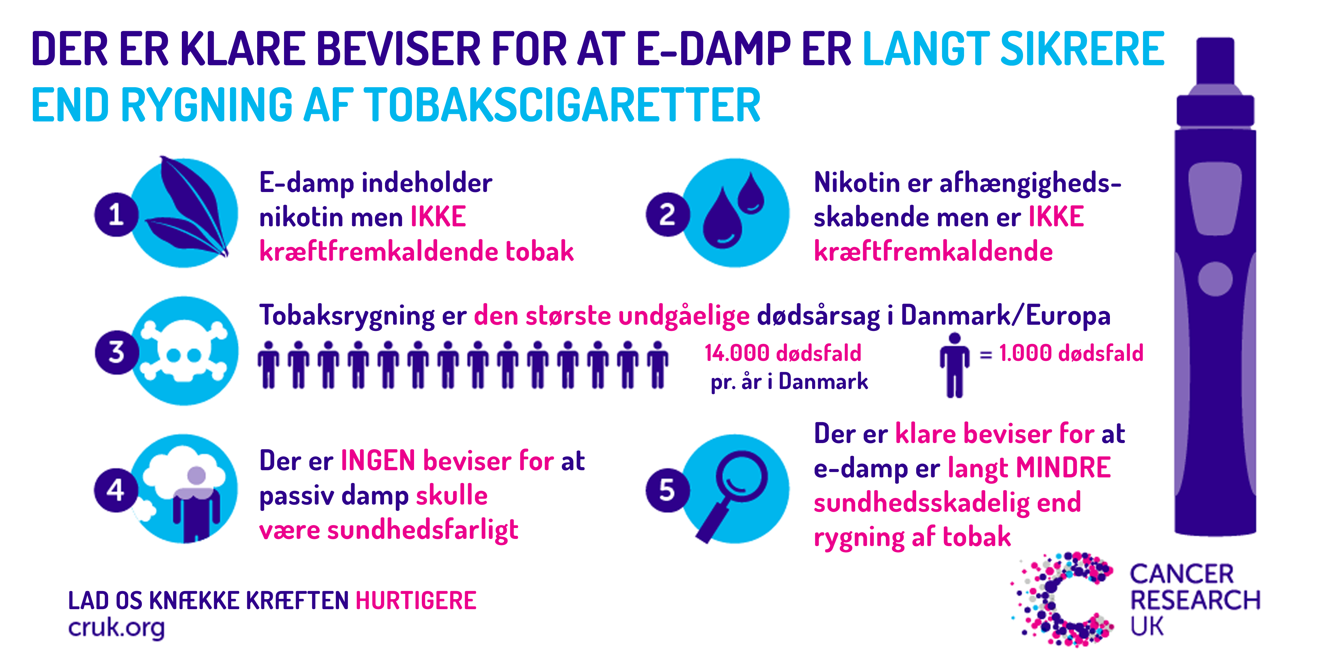 damp rygning